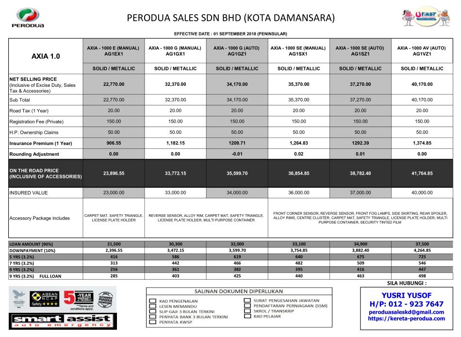 SENARAI HARGA PERODUA AXIA 2019 – Promosi Kereta Perodua Murah