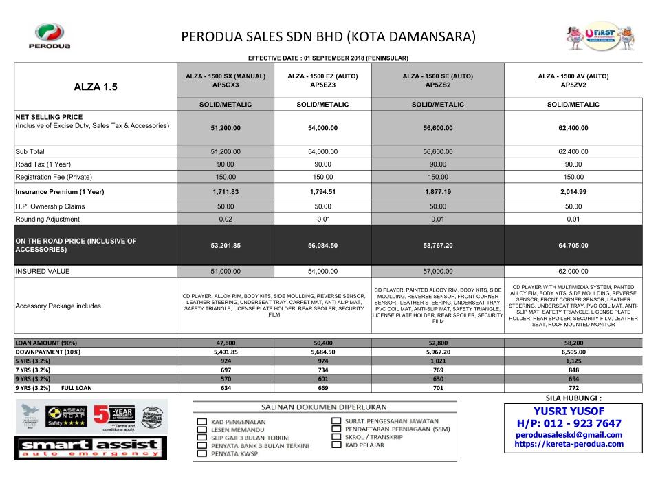 Senarai Harga Perodua Alza 2019 Promosi Kereta Perodua Murah